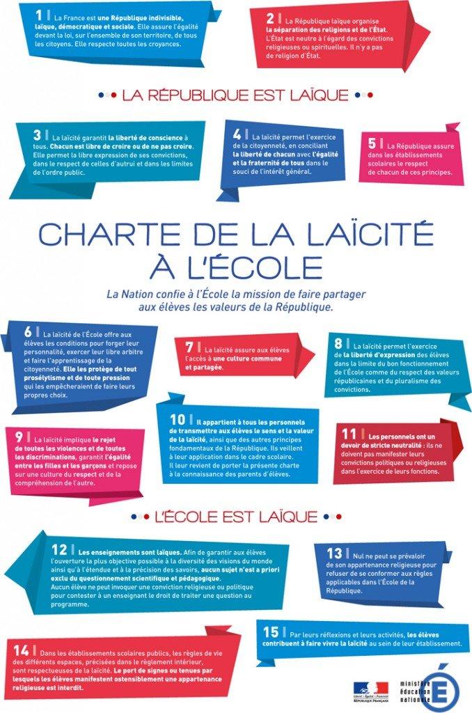 Charte de la laïcité dans Politique Nationale chartelaicite_268127